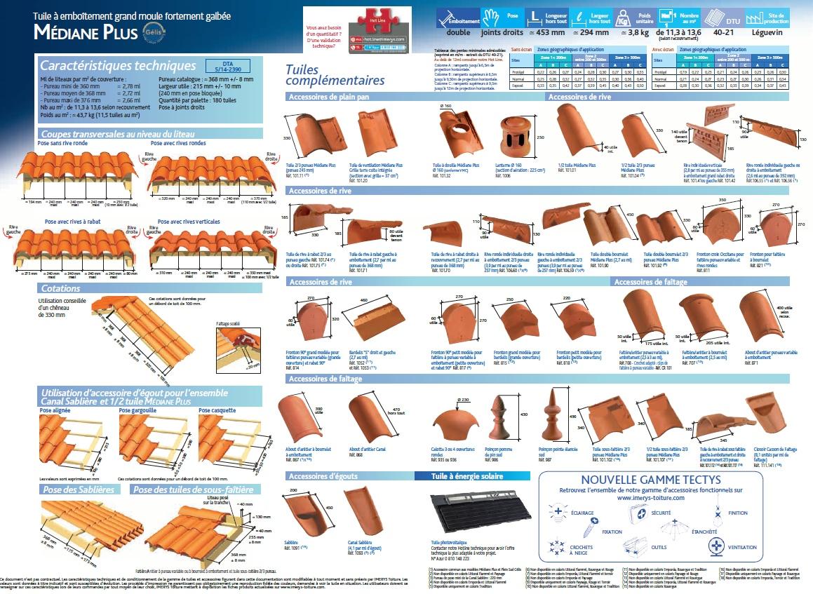 La pose des tuiles - Comment poser des tuiles canal sur liteaux ...